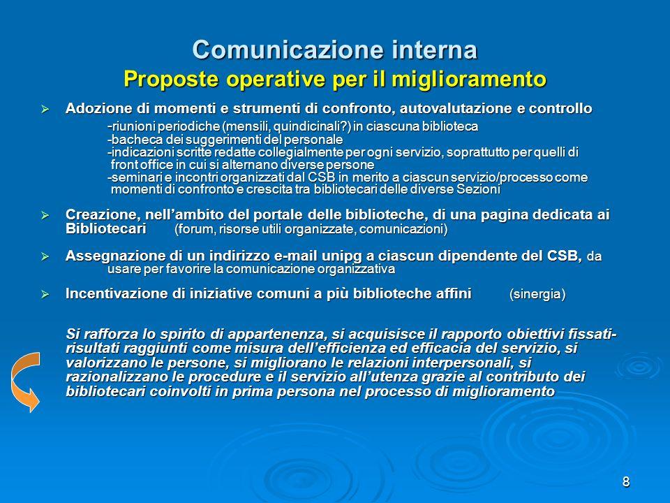 Comunicazione interna Proposte operative per il miglioramento