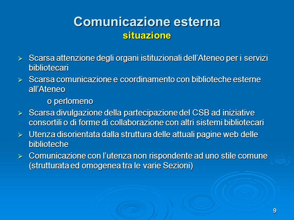 Comunicazione esterna situazione