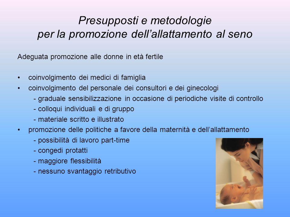 Presupposti e metodologie per la promozione dell'allattamento al seno
