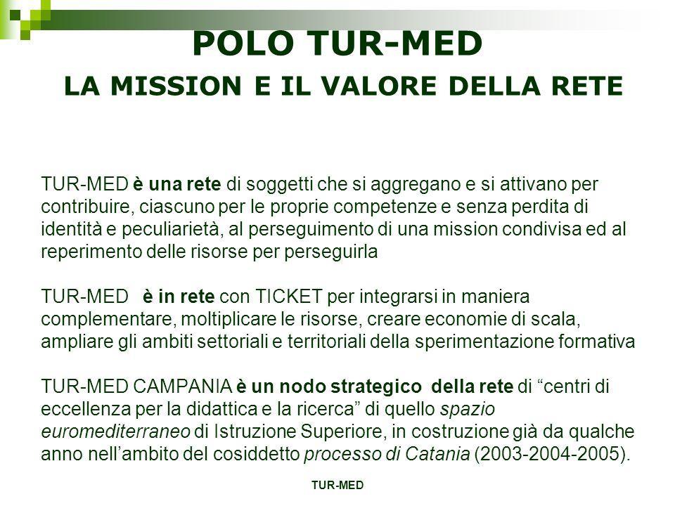 POLO TUR-MED LA MISSION E IL VALORE DELLA RETE