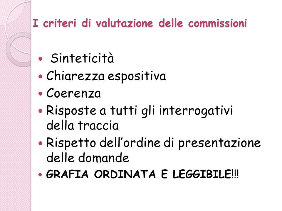 I criteri di valutazione delle commissioni