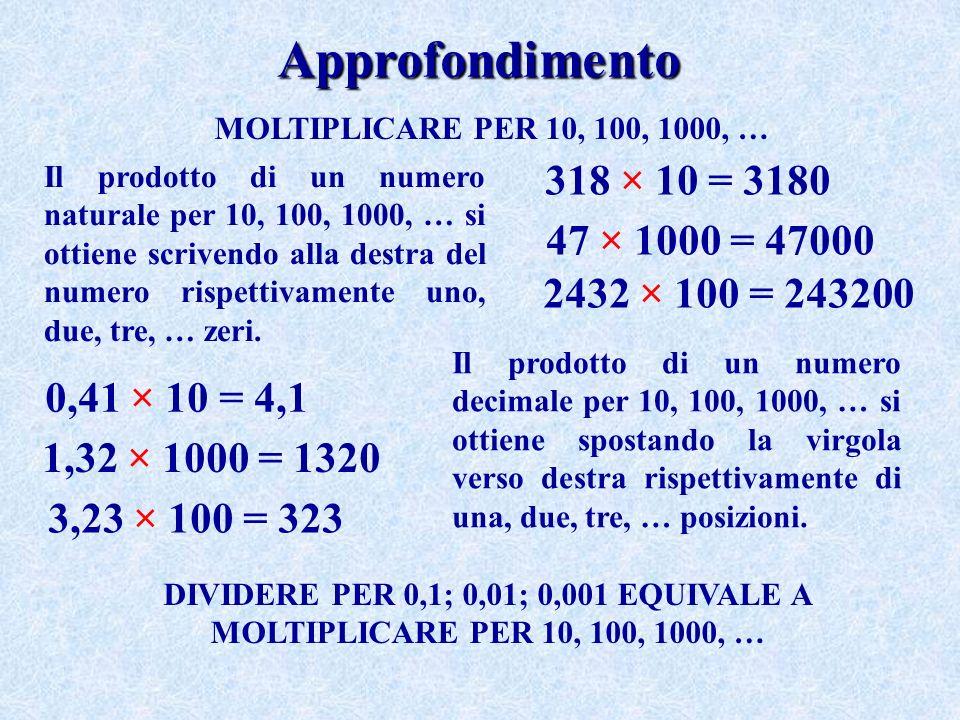 Approfondimento 318 × 10 = 3180 47 × 1000 = 47000 2432 × 100 = 243200