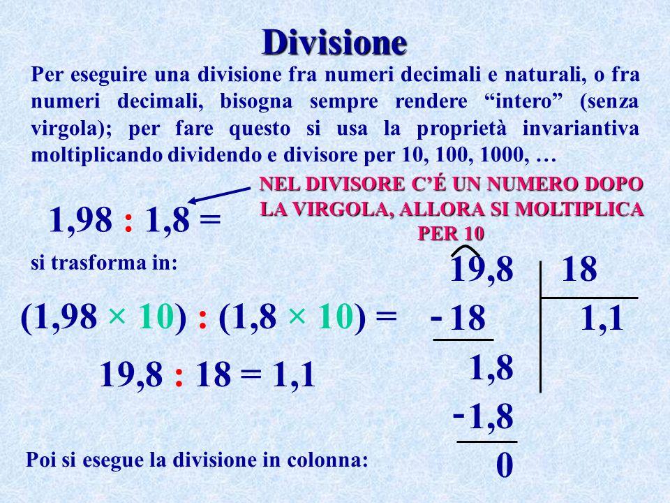 Divisione 1,98 : 1,8 = (1,98 × 10) : (1,8 × 10) = 19,8 : 18 = 1,1