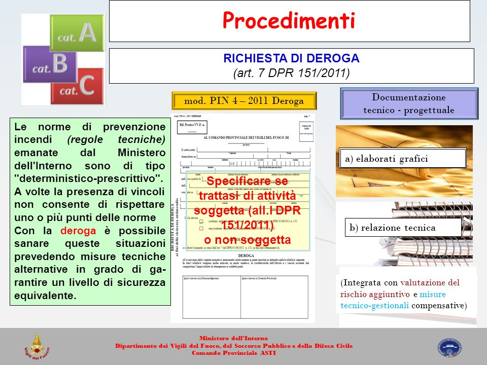Specificare se trattasi di attività soggetta (all.I DPR 151/2011)
