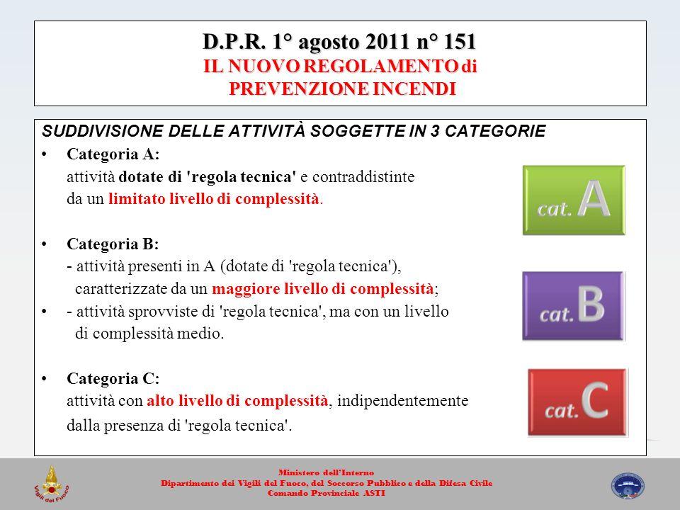 D.P.R. 1° agosto 2011 n° 151 IL NUOVO REGOLAMENTO di PREVENZIONE INCENDI