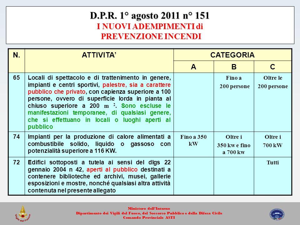 D.P.R. 1° agosto 2011 n° 151 I NUOVI ADEMPIMENTI di PREVENZIONE INCENDI