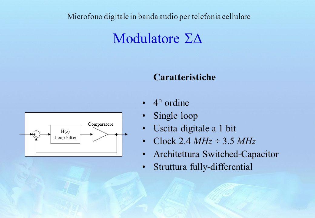 Modulatore SD Caratteristiche 4° ordine Single loop