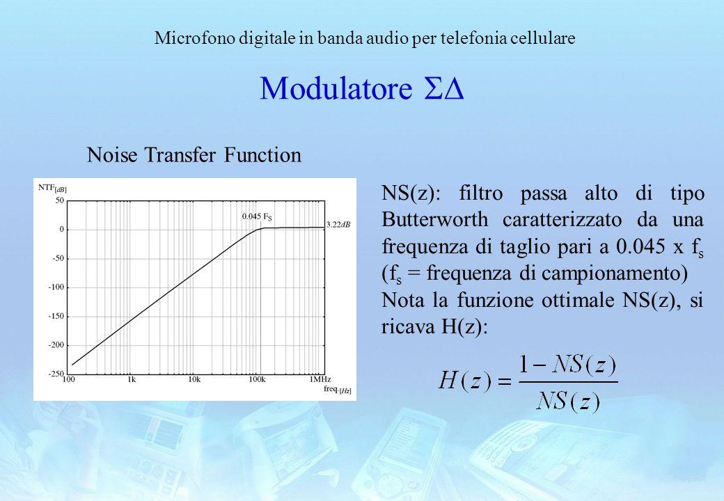 Modulatore SD Noise Transfer Function
