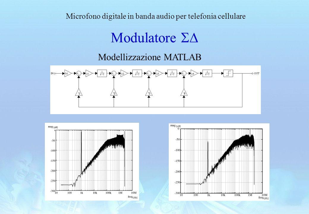 Modulatore SD Modellizzazione MATLAB