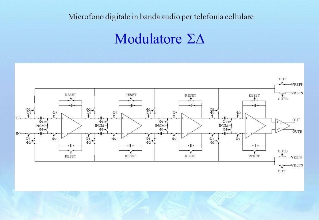 Modulatore SD
