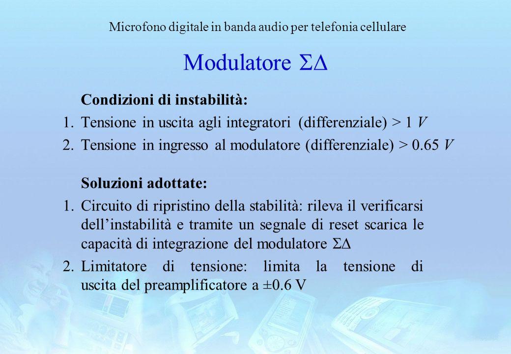 Modulatore SD Condizioni di instabilità: