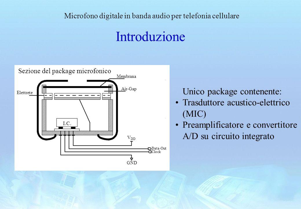 Introduzione Unico package contenente: