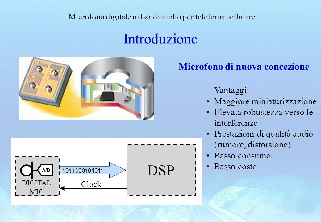 Introduzione DSP Microfono di nuova concezione Vantaggi: