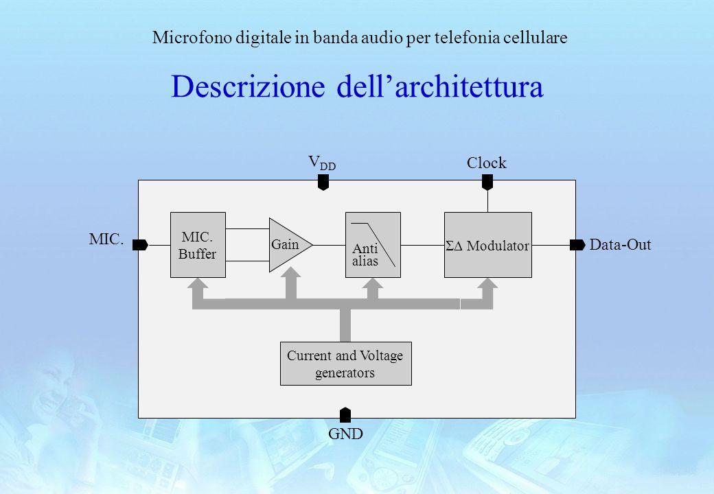Descrizione dell'architettura