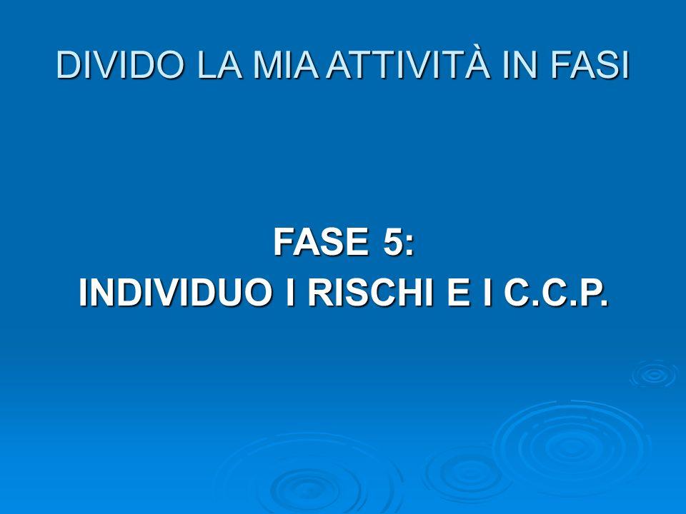 INDIVIDUO I RISCHI E I C.C.P.
