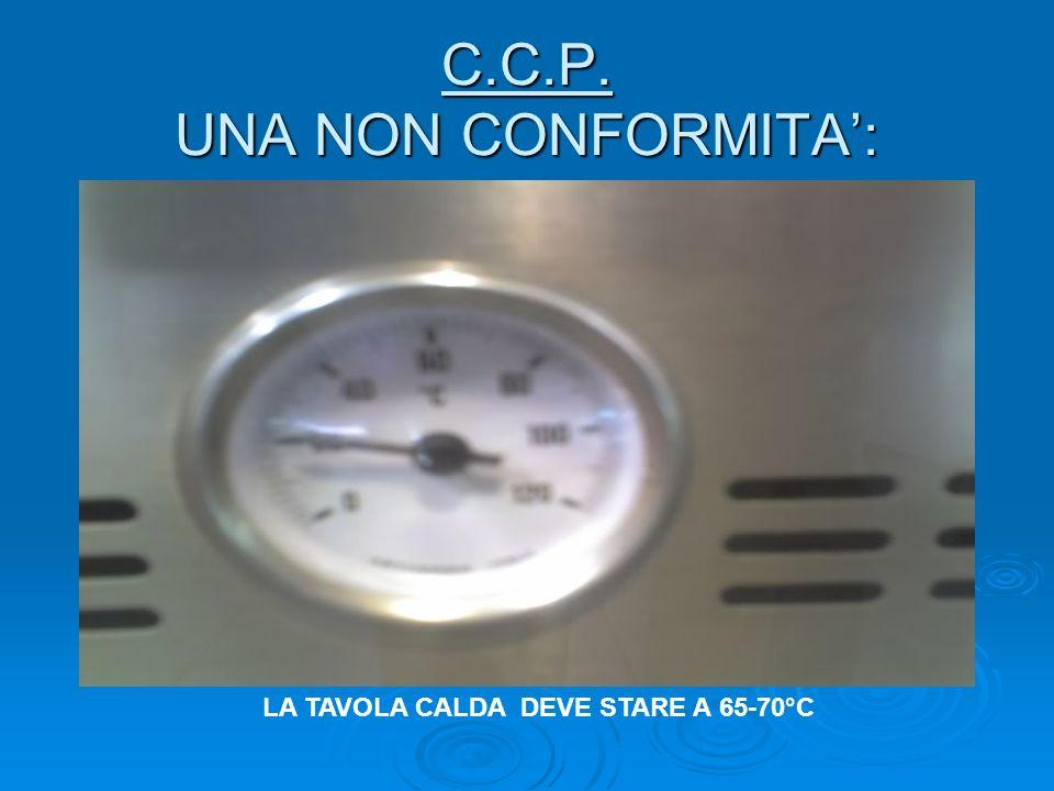 C.C.P. UNA NON CONFORMITA':