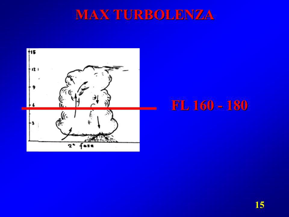 MAX TURBOLENZA FL 160 - 180