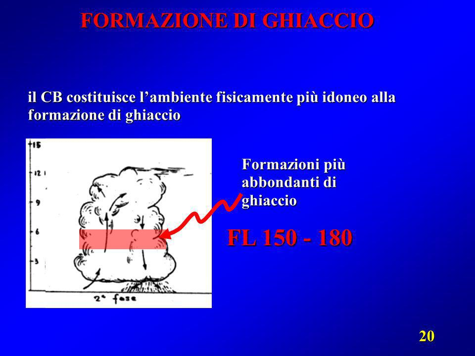 FL 150 - 180 FORMAZIONE DI GHIACCIO