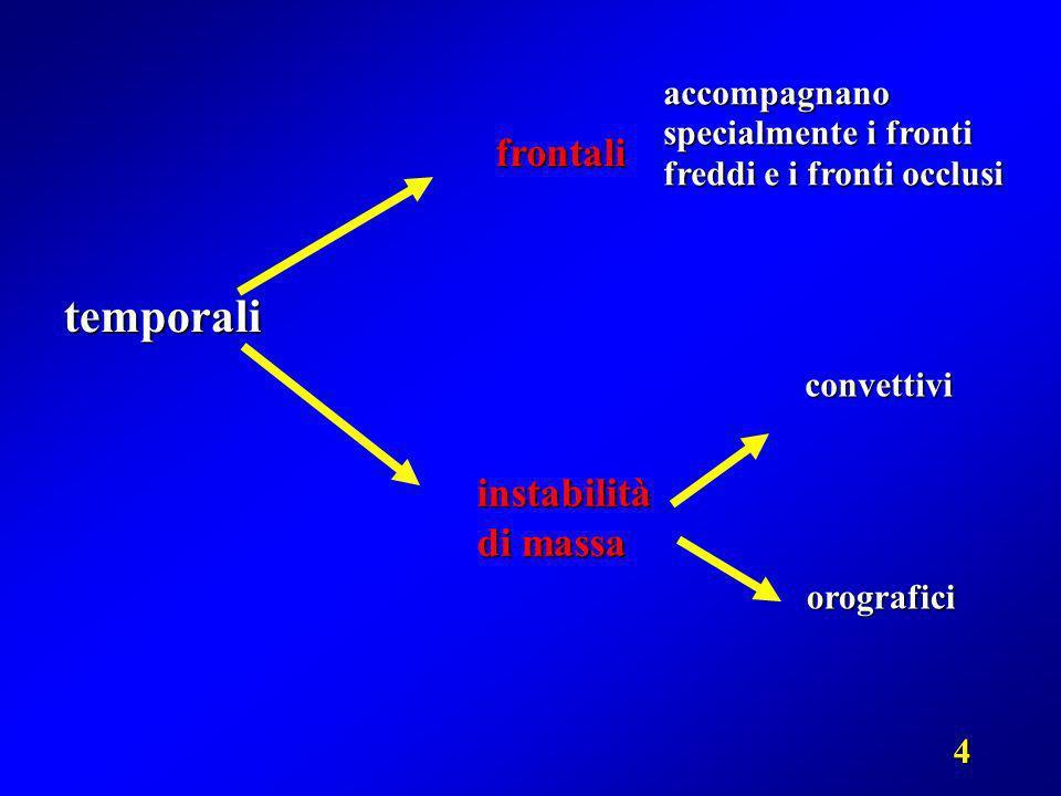 temporali frontali instabilità di massa