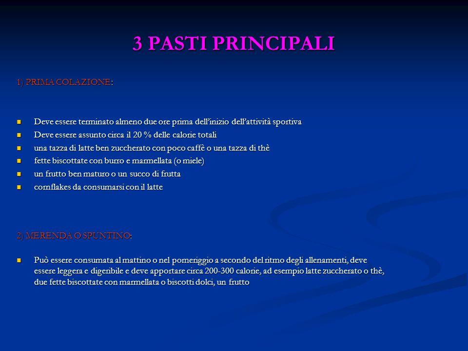 3 PASTI PRINCIPALI 1) PRIMA COLAZIONE: