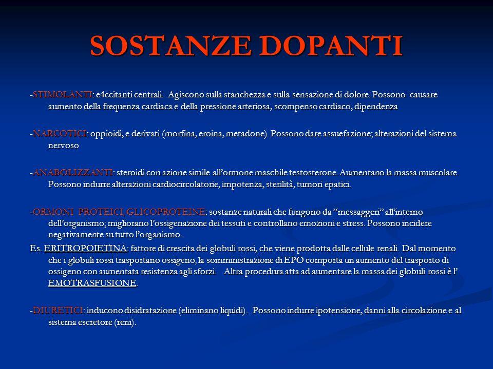 SOSTANZE DOPANTI