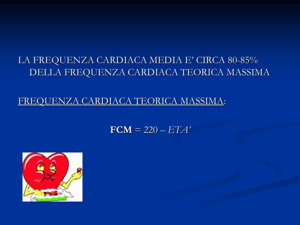 LA FREQUENZA CARDIACA MEDIA E' CIRCA 80-85% DELLA FREQUENZA CARDIACA TEORICA MASSIMA