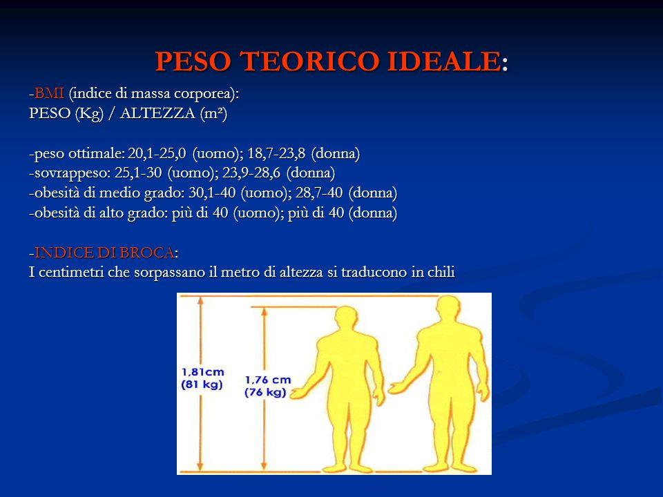 PESO TEORICO IDEALE: -BMI (indice di massa corporea):