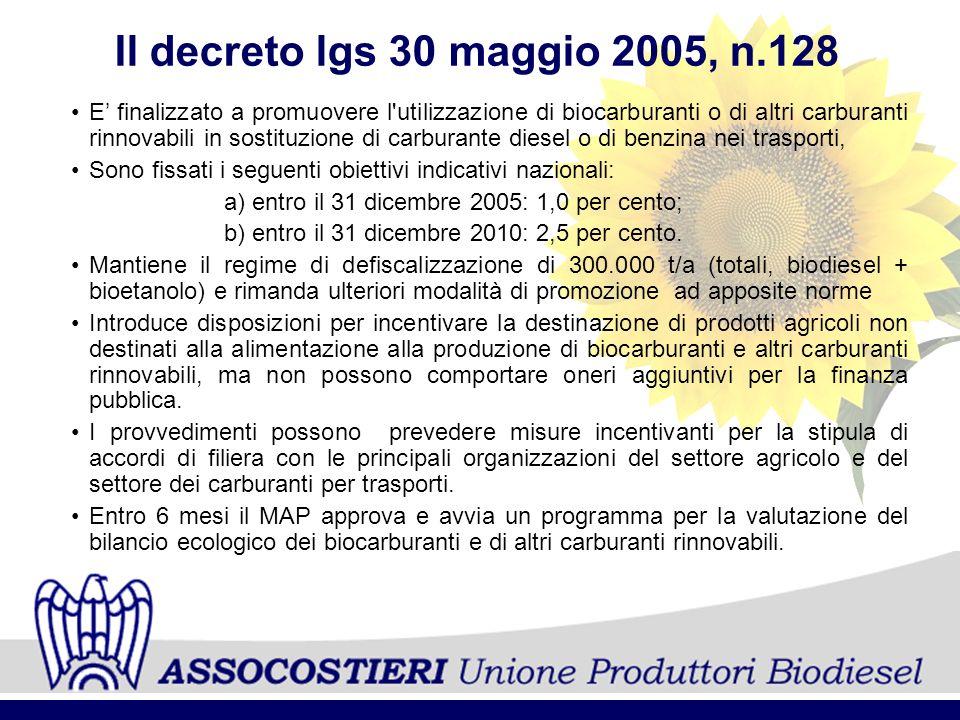 Il decreto lgs 30 maggio 2005, n.128