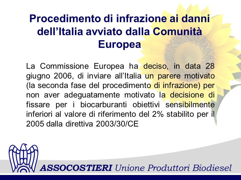 Procedimento di infrazione ai danni dell'Italia avviato dalla Comunità Europea