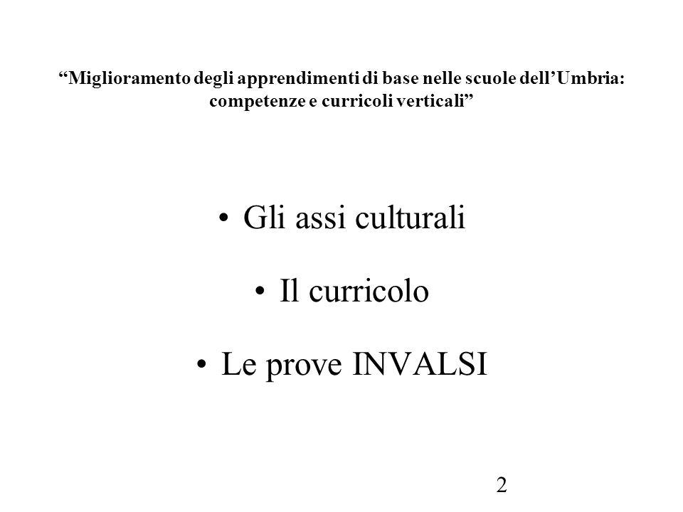 Gli assi culturali Il curricolo Le prove INVALSI