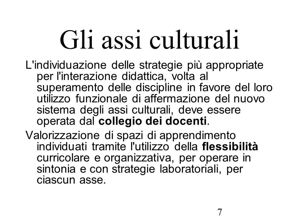 Gli assi culturali