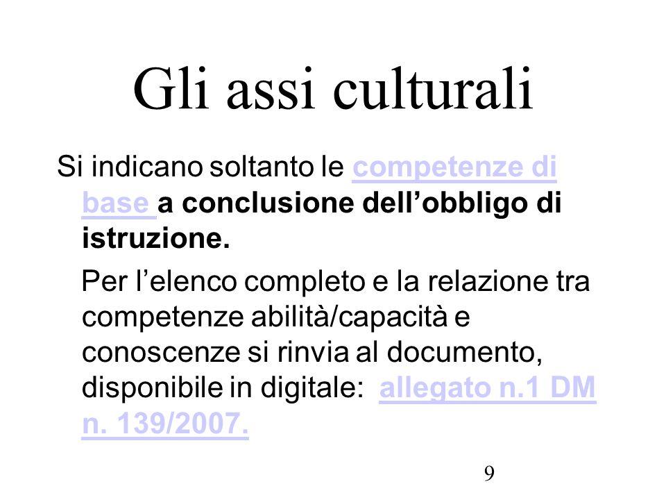 Gli assi culturali Si indicano soltanto le competenze di base a conclusione dell'obbligo di istruzione.
