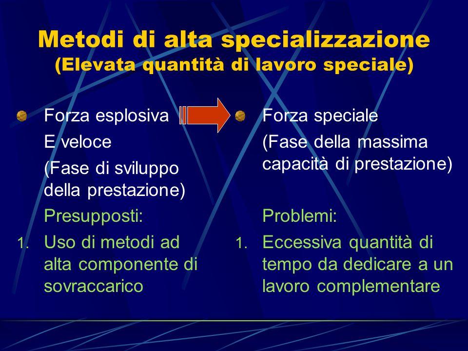 Metodi di alta specializzazione (Elevata quantità di lavoro speciale)