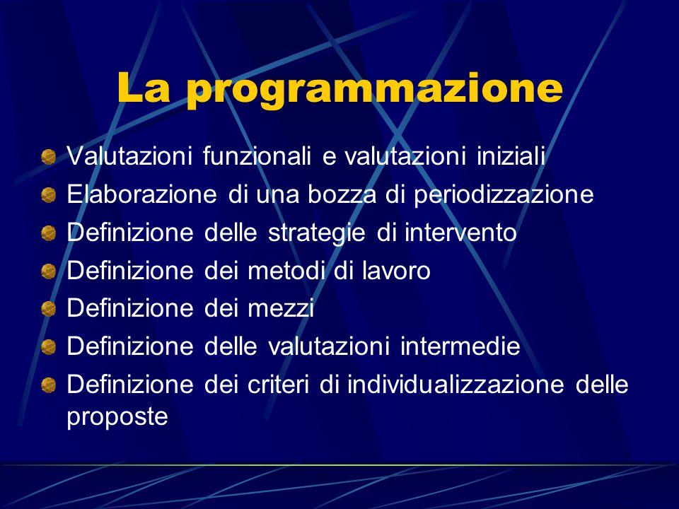 La programmazione Valutazioni funzionali e valutazioni iniziali