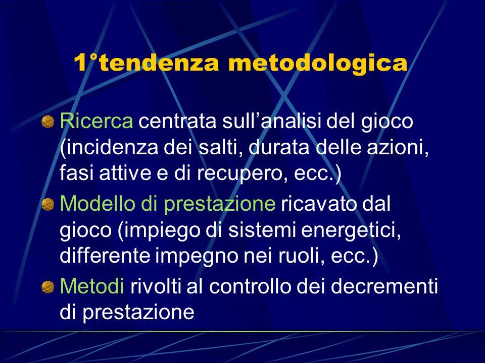1°tendenza metodologica