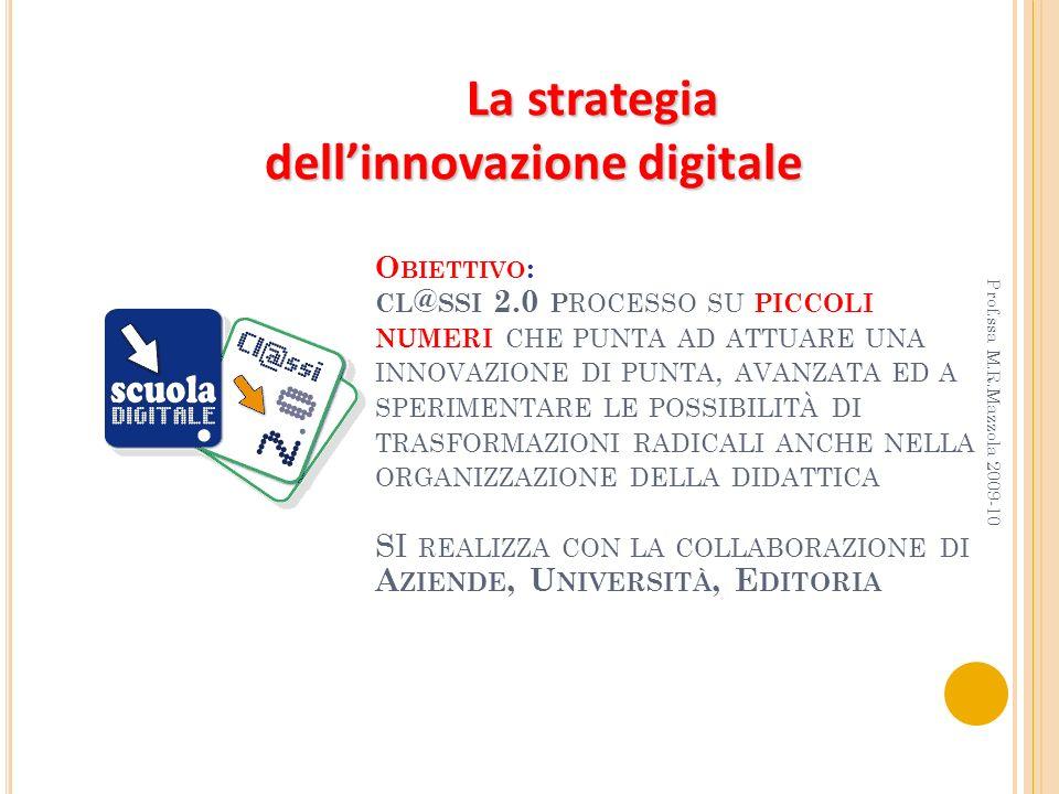 La strategia dell'innovazione digitale