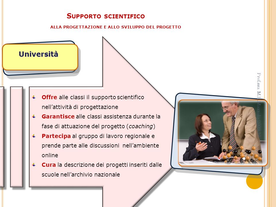 Supporto scientifico alla progettazione e allo sviluppo del progetto