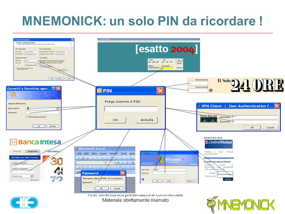 MNEMONICK: un solo PIN da ricordare !