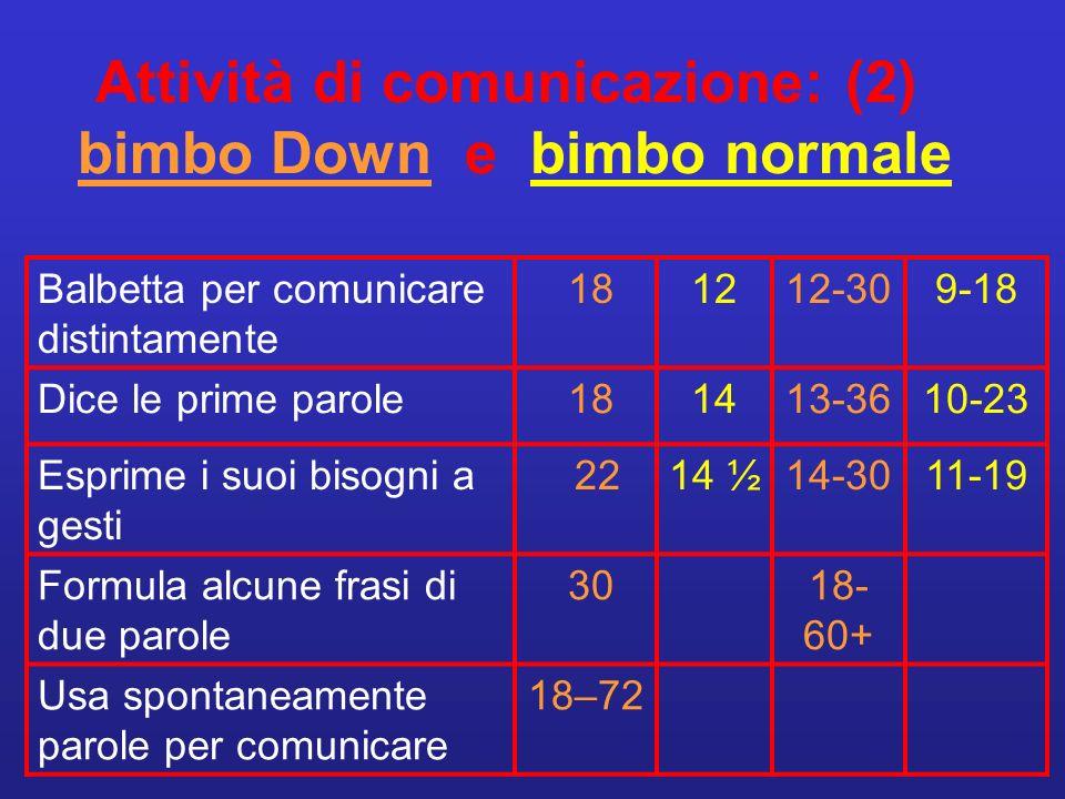 Attività di comunicazione: (2) bimbo Down e bimbo normale