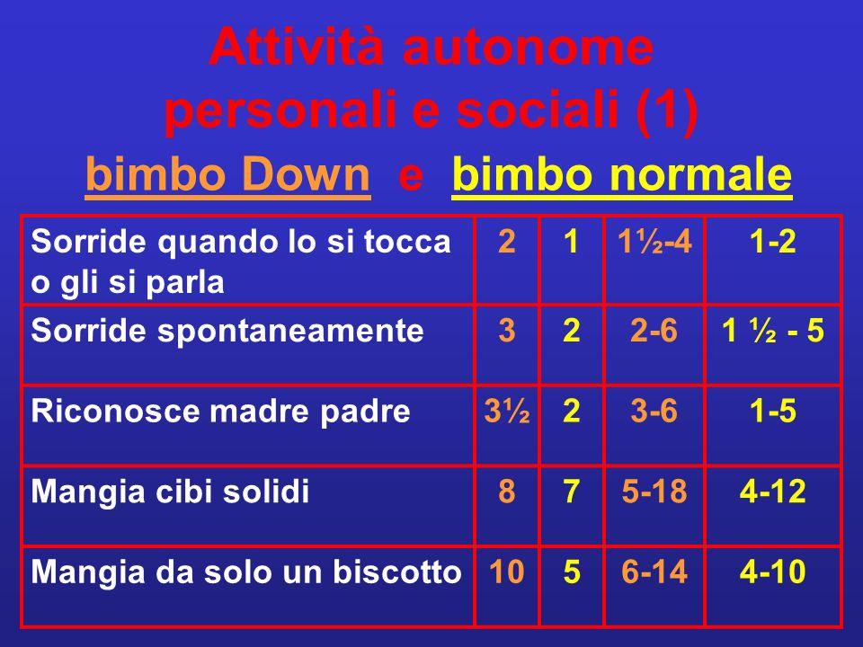 Attività autonome personali e sociali (1) bimbo Down e bimbo normale