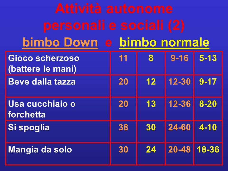 Attività autonome personali e sociali (2) bimbo Down e bimbo normale