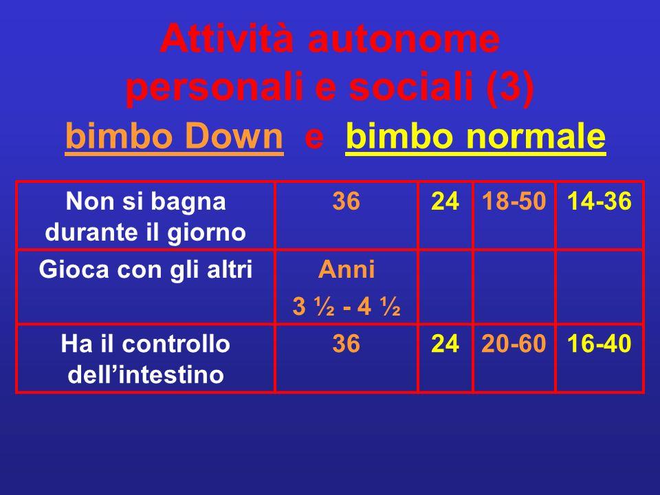 Attività autonome personali e sociali (3) bimbo Down e bimbo normale