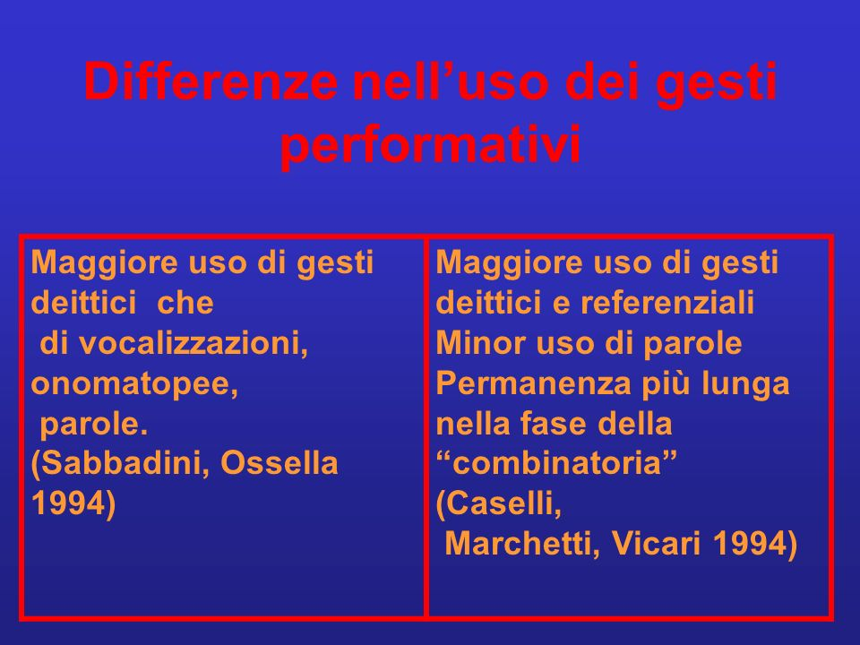 Differenze nell'uso dei gesti performativi