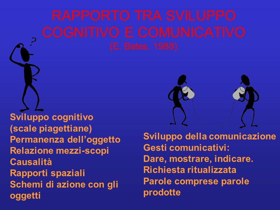 RAPPORTO TRA SVILUPPO COGNITIVO E COMUNICATIVO (E. Bates. 1988)