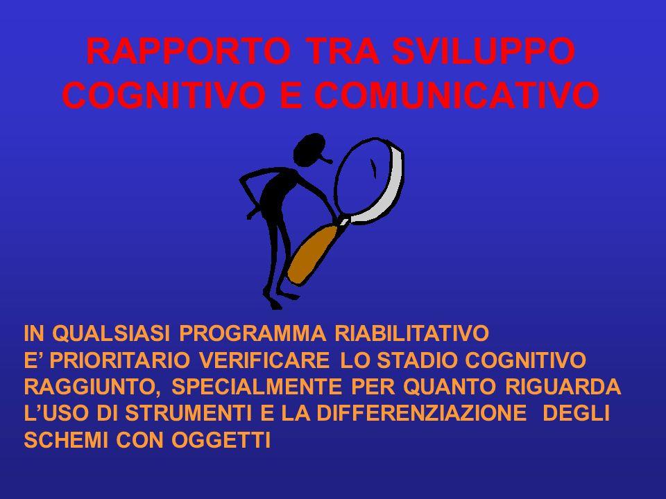 RAPPORTO TRA SVILUPPO COGNITIVO E COMUNICATIVO
