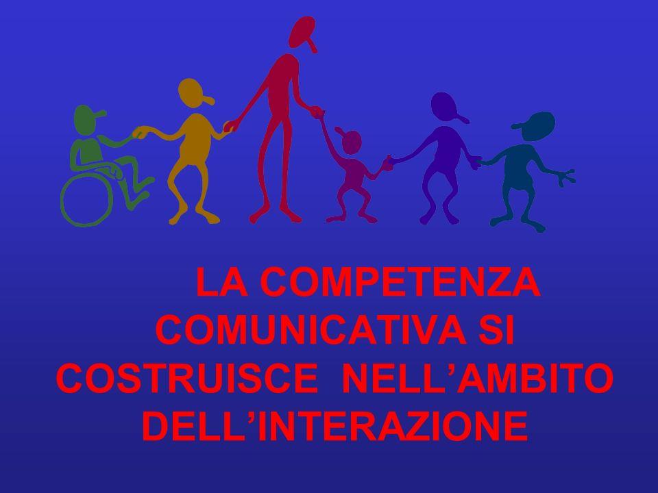 LA COMPETENZA COMUNICATIVA SI COSTRUISCE NELL'AMBITO DELL'INTERAZIONE