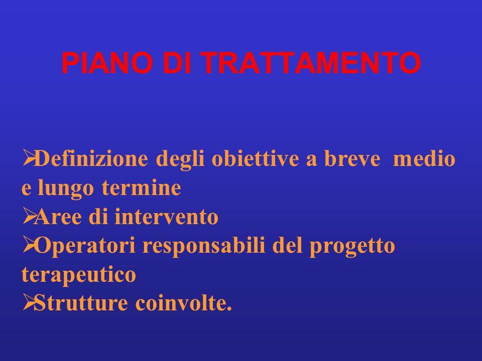 PIANO DI TRATTAMENTO Definizione degli obiettive a breve medio e lungo termine. Aree di intervento.