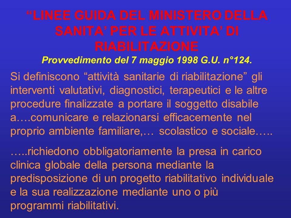 LINEE GUIDA DEL MINISTERO DELLA SANITA' PER LE ATTIVITA' DI RIABILITAZIONE Provvedimento del 7 maggio 1998 G.U. n°124.