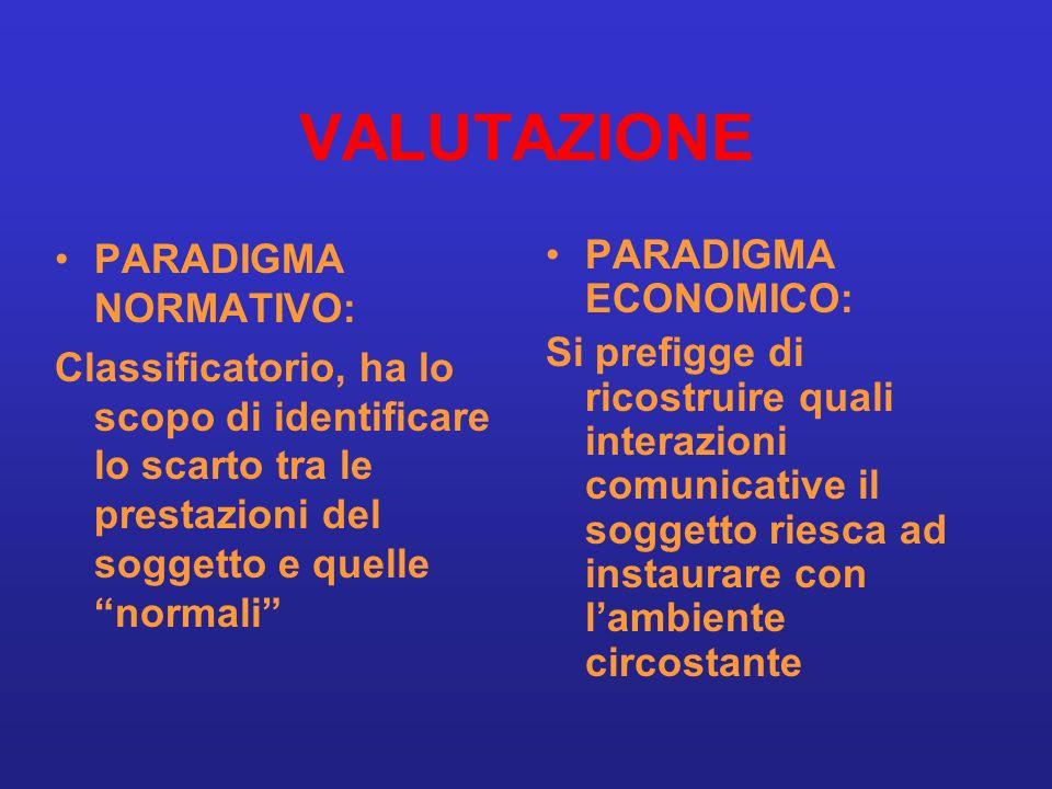 VALUTAZIONE PARADIGMA NORMATIVO:
