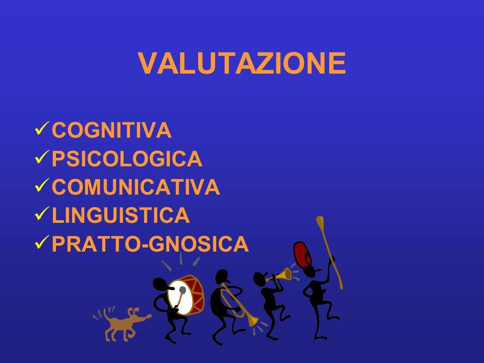 VALUTAZIONE COGNITIVA PSICOLOGICA COMUNICATIVA LINGUISTICA